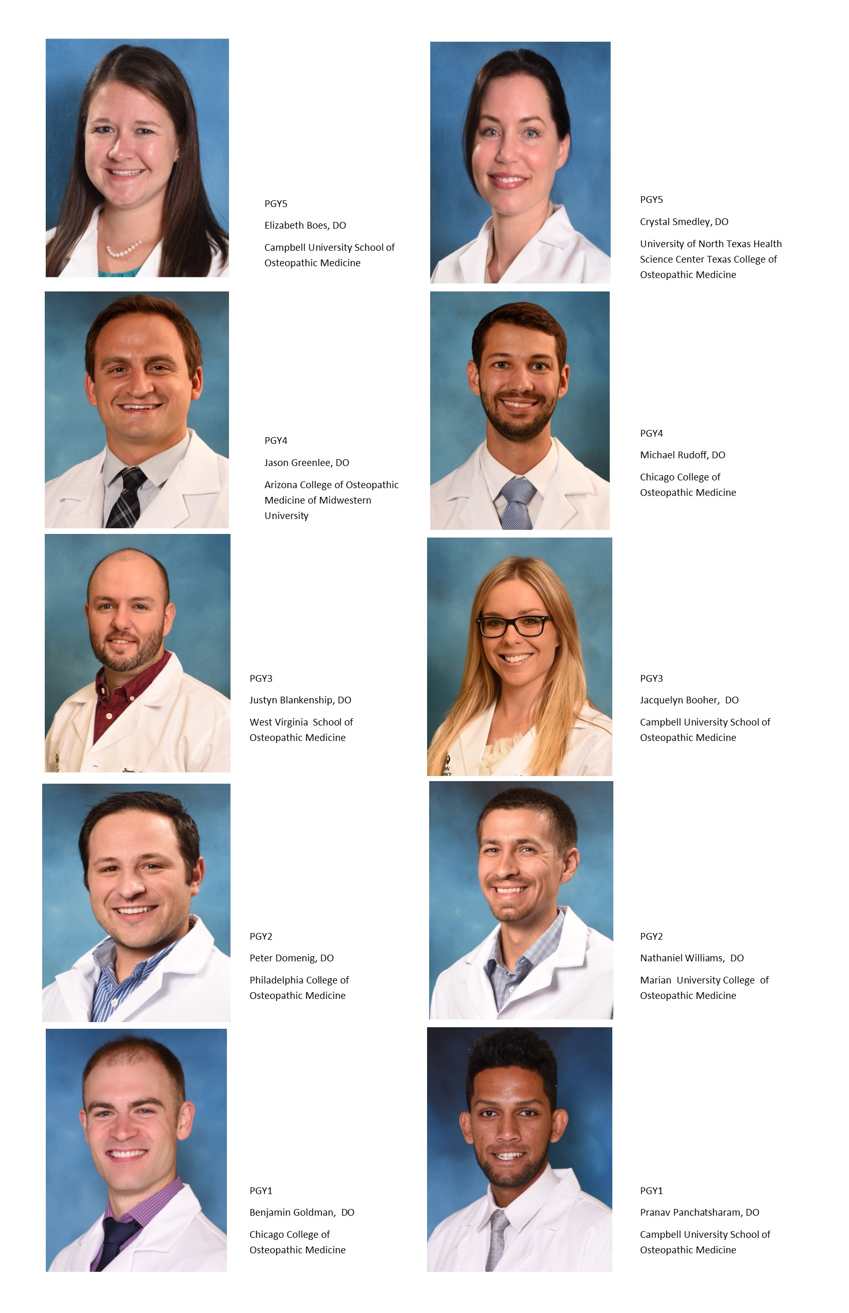 2019-2020 Urology Surgery Current Residents